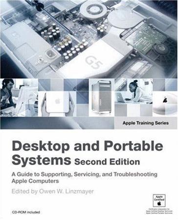 Resim Desktop and Portable Systems