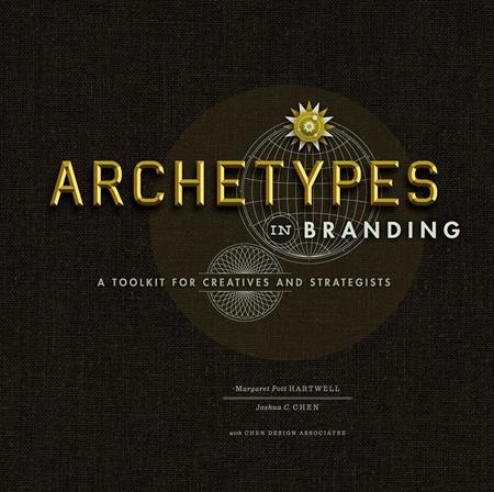 Resim Archetypes in Branding