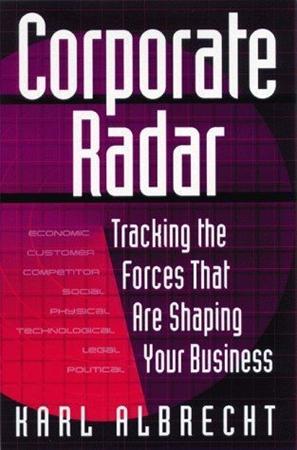 Resim Corporate Radar