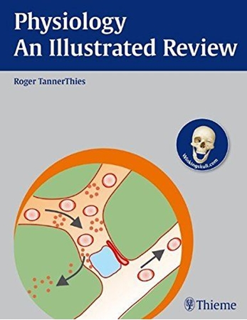 Resim Physiology - An Illustrated Review