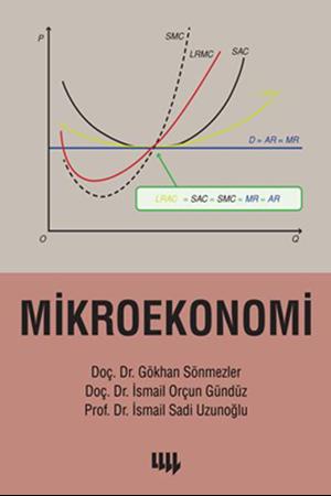 Resim MikroEkonomi