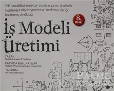 Resim İş Modeli Üretimi